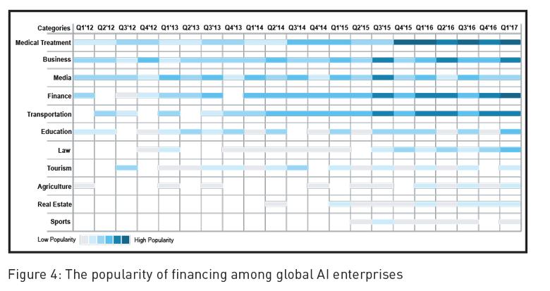 Innovative AI Applications in China - EURObizEURObiz